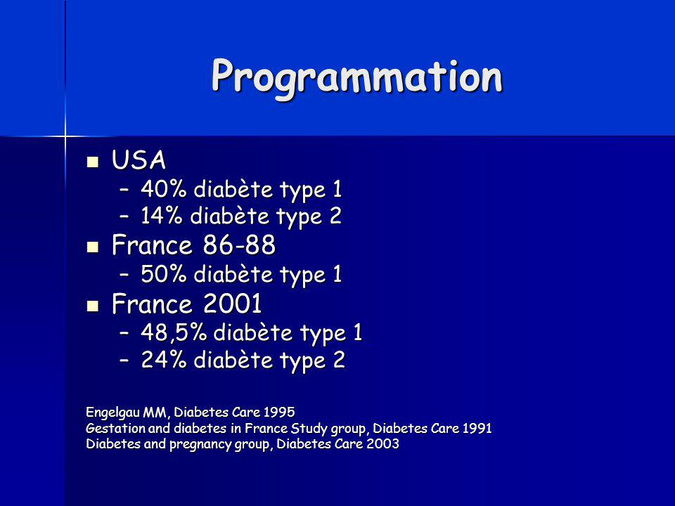 Programmation USA USA –40% diabète type 1 –14% diabète type 2 France 86-88 France 86-88 –50% diabète type 1 France 2001 France 2001 –48,5% diabète typ