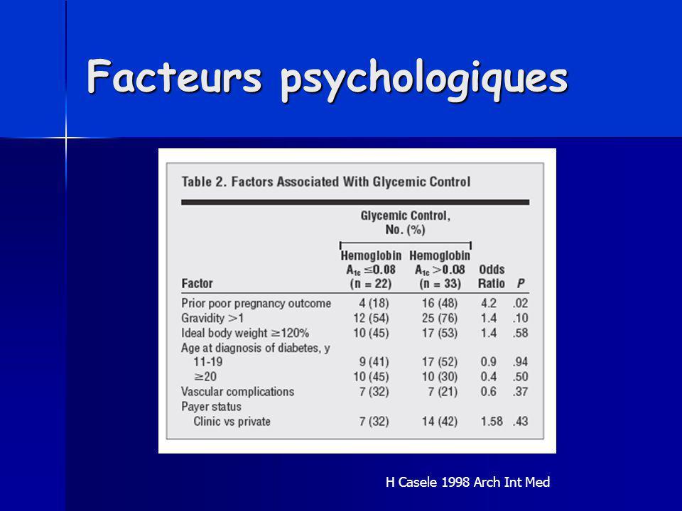 Facteurs psychologiques H Casele 1998 Arch Int Med
