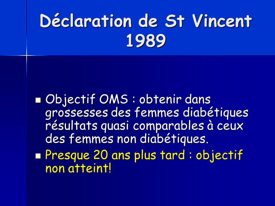 Déclaration de St Vincent 1989 Objectif OMS : obtenir dans grossesses des femmes diabétiques résultats quasi comparables à ceux des femmes non diabéti