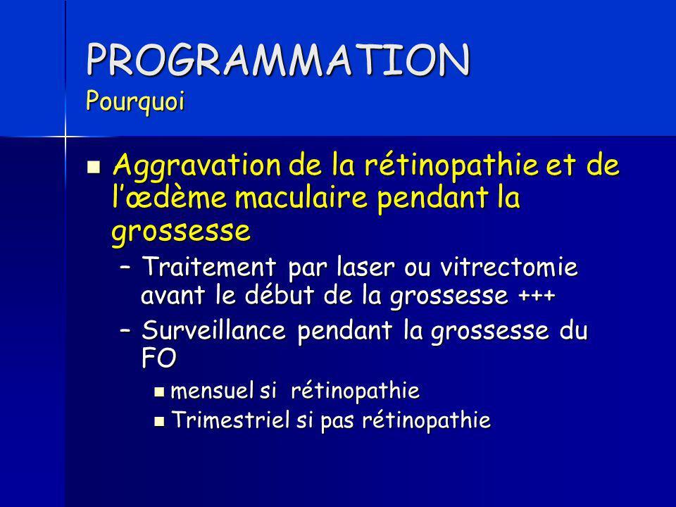 PROGRAMMATION Pourquoi Aggravation de la rétinopathie et de l'œdème maculaire pendant la grossesse Aggravation de la rétinopathie et de l'œdème macula