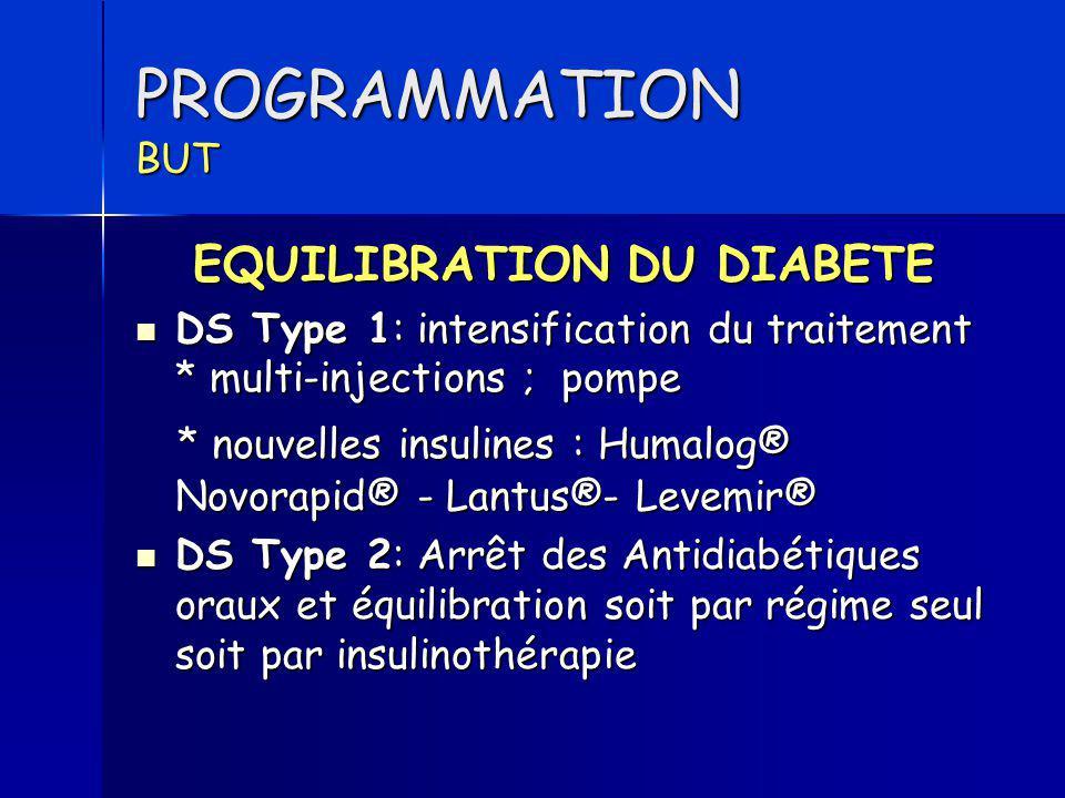PROGRAMMATION BUT EQUILIBRATION DU DIABETE DS Type 1: intensification du traitement * multi-injections ; pompe DS Type 1: intensification du traitemen