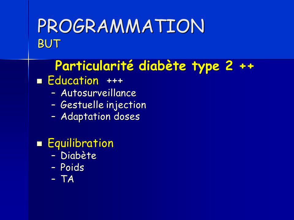PROGRAMMATION BUT Particularité diabète type 2 ++ Education +++ Education +++ –Autosurveillance –Gestuelle injection –Adaptation doses Equilibration E