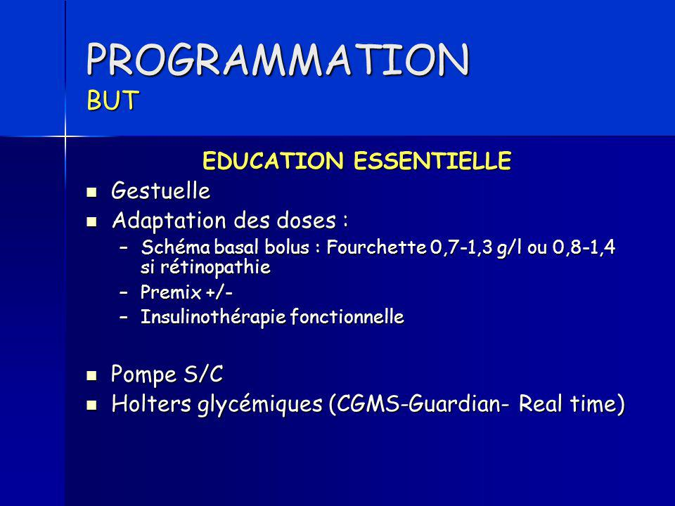 PROGRAMMATION BUT EDUCATION ESSENTIELLE Gestuelle Gestuelle Adaptation des doses : Adaptation des doses : –Schéma basal bolus : Fourchette 0,7-1,3 g/l ou 0,8-1,4 si rétinopathie –Premix +/- –Insulinothérapie fonctionnelle Pompe S/C Pompe S/C Holters glycémiques (CGMS-Guardian- Real time) Holters glycémiques (CGMS-Guardian- Real time)