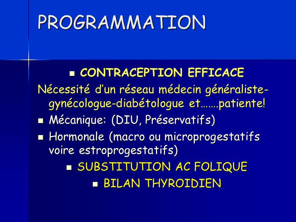 PROGRAMMATION CONTRACEPTION EFFICACE CONTRACEPTION EFFICACE Nécessité d'un réseau médecin généraliste- gynécologue-diabétologue et…….patiente! Mécaniq