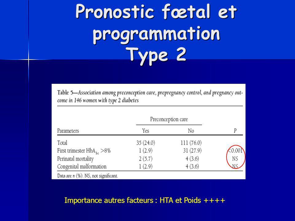 Pronostic fœtal et programmation Type 2 Importance autres facteurs : HTA et Poids ++++