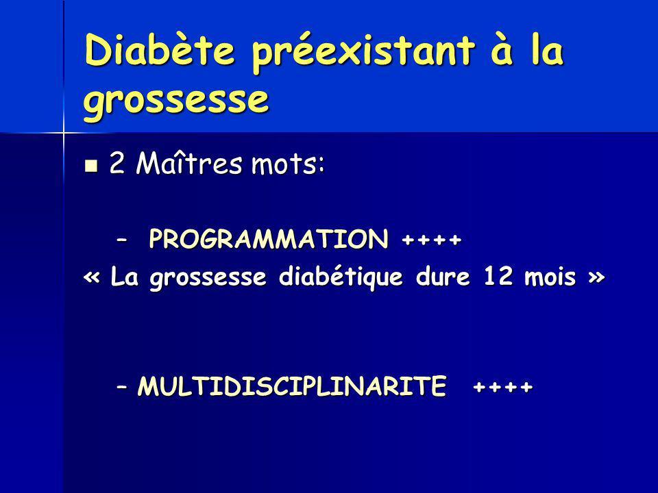 Diabète préexistant à la grossesse 2 Maîtres mots: 2 Maîtres mots: –PROGRAMMATION ++++ « La grossesse diabétique dure 12 mois » –MULTIDISCIPLINARITE +