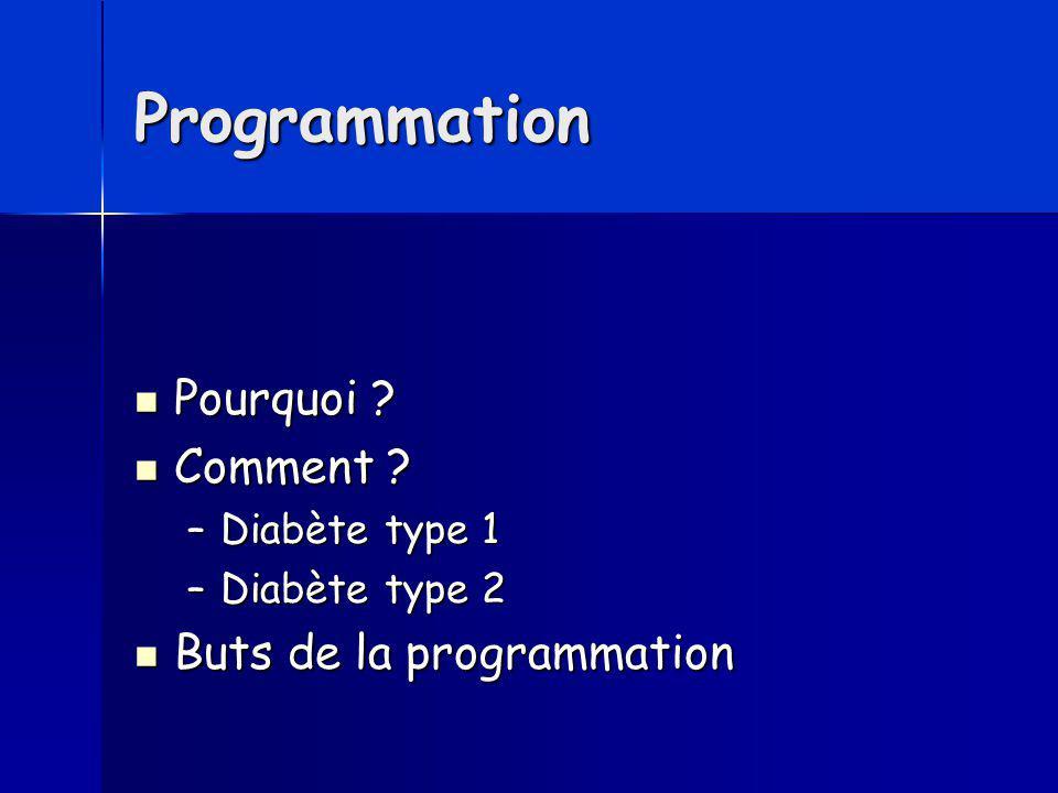 Programmation Pourquoi ? Pourquoi ? Comment ? Comment ? –Diabète type 1 –Diabète type 2 Buts de la programmation Buts de la programmation