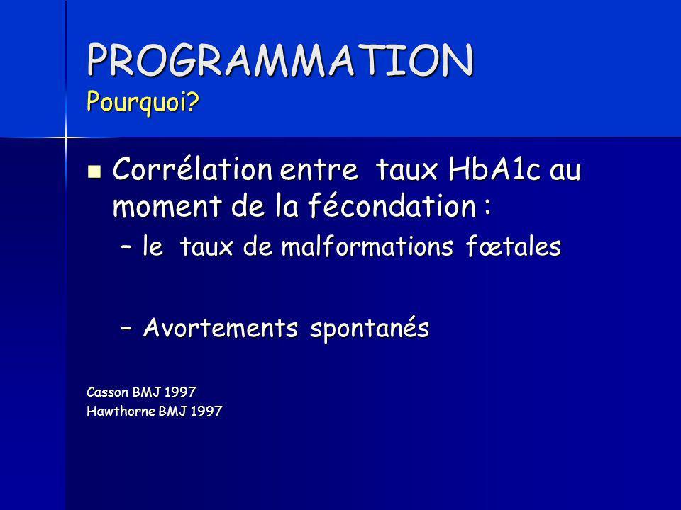 PROGRAMMATION Pourquoi? Corrélation entre taux HbA1c au moment de la fécondation : Corrélation entre taux HbA1c au moment de la fécondation : –le taux