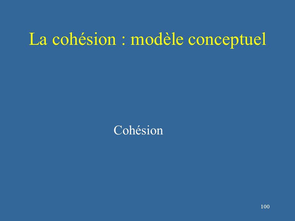 100 La cohésion : modèle conceptuel Cohésion