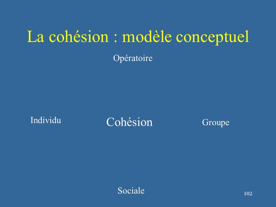 103 La cohésion : modèle conceptuel Cohésion Attraction opératoire pour le groupe (AOG) Intégration opératoire pour le groupe (IOG) Attraction sociale pour le groupe (ASG) Intégration sociale pour le groupe (ISG) Groupe Individu Sociale Opératoire