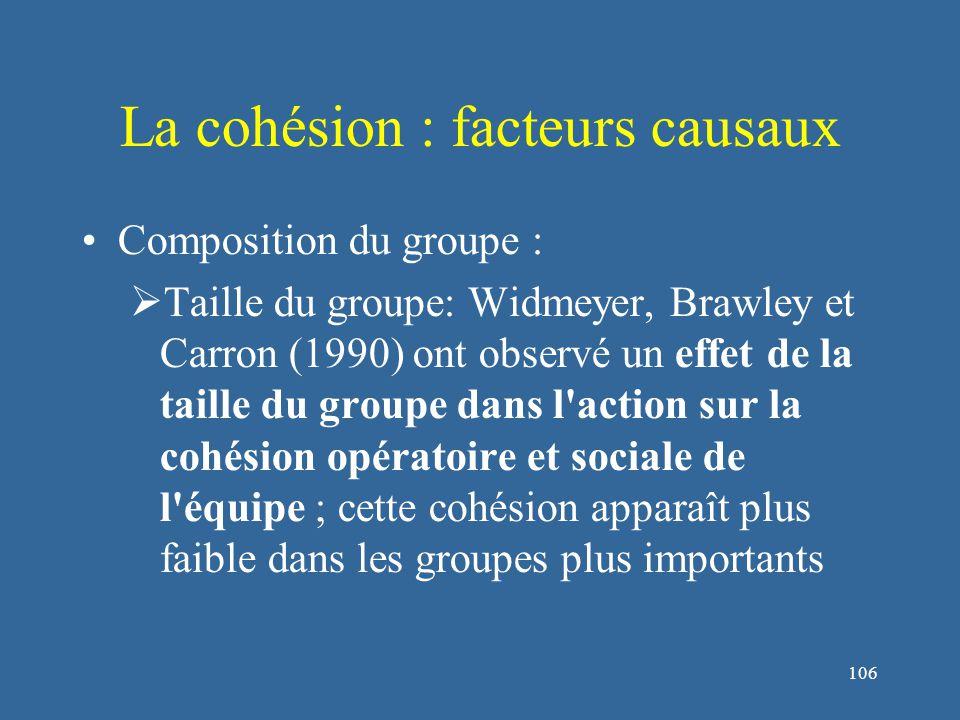 106 La cohésion : facteurs causaux Composition du groupe :  Taille du groupe: Widmeyer, Brawley et Carron (1990) ont observé un effet de la taille du groupe dans l action sur la cohésion opératoire et sociale de l équipe ; cette cohésion apparaît plus faible dans les groupes plus importants