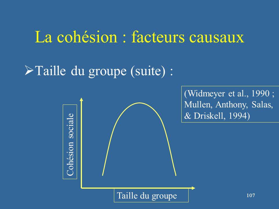 107 La cohésion : facteurs causaux  Taille du groupe (suite) : Cohésion sociale Taille du groupe (Widmeyer et al., 1990 ; Mullen, Anthony, Salas, & Driskell, 1994)