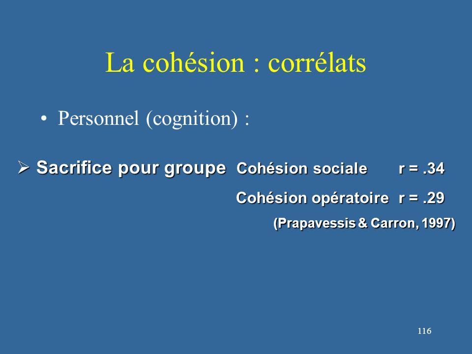 116 La cohésion : corrélats Personnel (cognition) :  Sacrifice pour groupe Cohésion sociale r =.34 Cohésion opératoire r =.29 Cohésion opératoire r =.29 (Prapavessis & Carron, 1997)