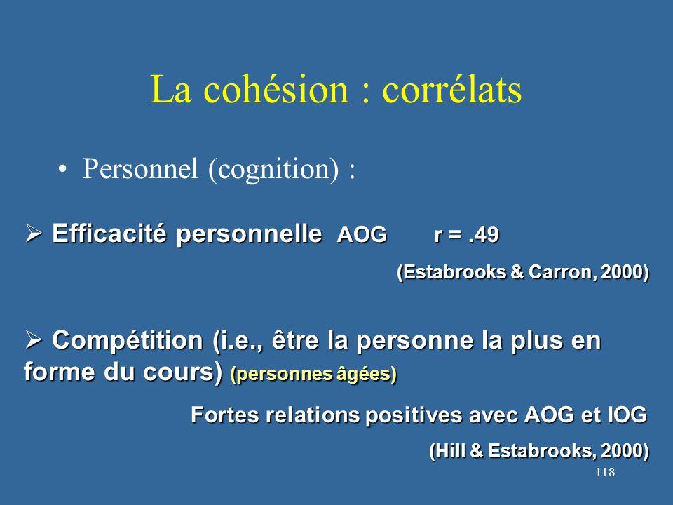 118 La cohésion : corrélats Personnel (cognition) :  Efficacité personnelle AOG r =.49 (Estabrooks & Carron, 2000)  Compétition (i.e., être la personne la plus en forme du cours) (personnes âgées) Fortes relations positives avec AOG et IOG Fortes relations positives avec AOG et IOG (Hill & Estabrooks, 2000)