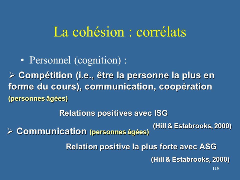 119 La cohésion : corrélats Personnel (cognition) :  Communication (personnes âgées) Relation positive la plus forte avec ASG Relation positive la plus forte avec ASG (Hill & Estabrooks, 2000)  Compétition (i.e., être la personne la plus en forme du cours), communication, coopération (personnes âgées) Relations positives avec ISG Relations positives avec ISG (Hill & Estabrooks, 2000)