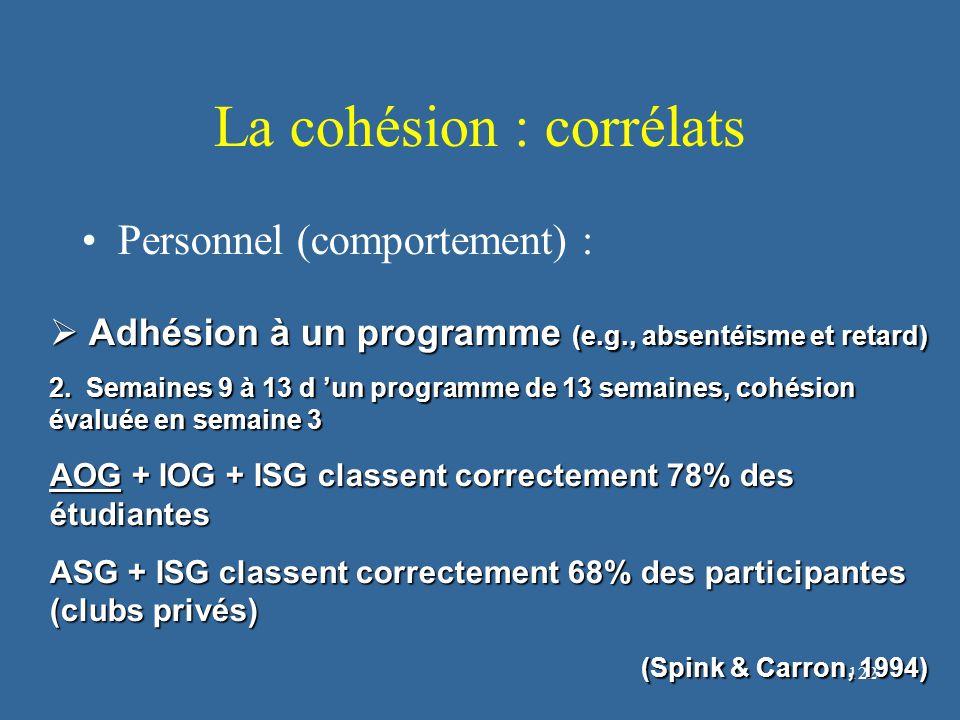 122 La cohésion : corrélats Personnel (comportement) :  Adhésion à un programme (e.g., absentéisme et retard) 2.