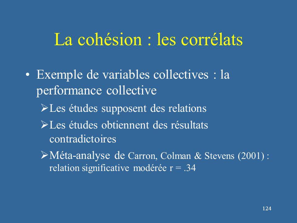 124 La cohésion : les corrélats Exemple de variables collectives : la performance collective  Les études supposent des relations  Les études obtiennent des résultats contradictoires  Méta-analyse de Carron, Colman & Stevens (2001) : relation significative modérée r =.34