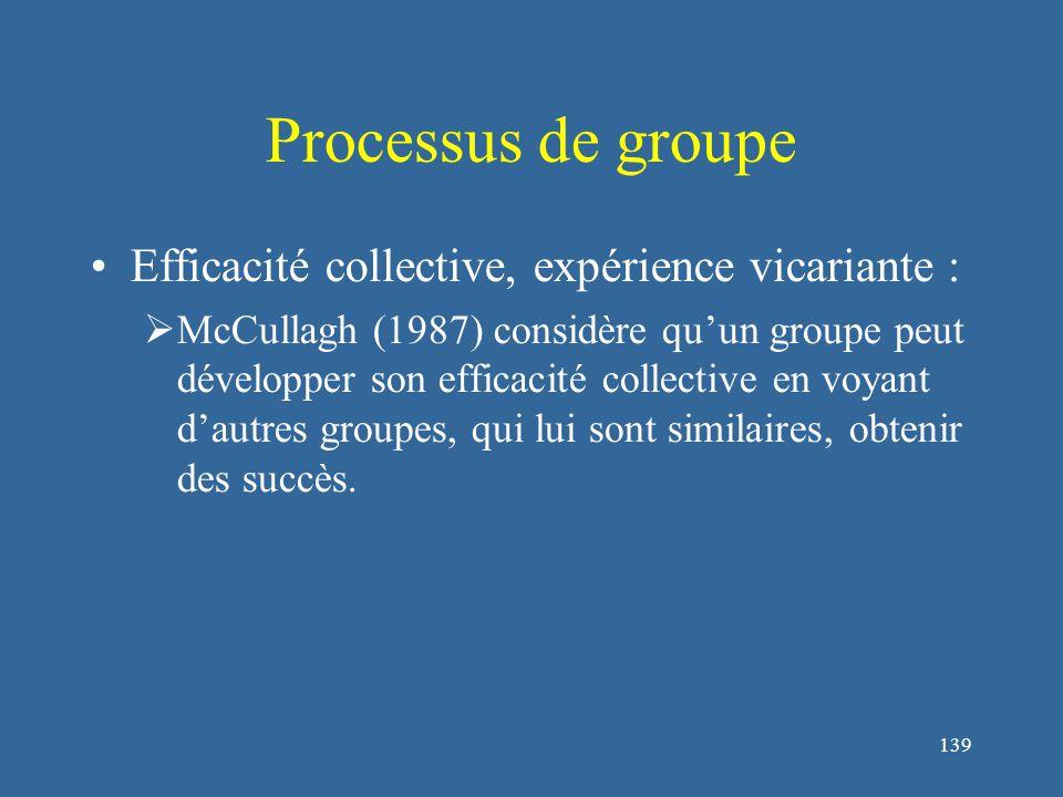 140 Processus de groupe Efficacité collective, persuasion verbale :  Les encouragements, le soutien, le support des autres  Dans la théorie de Bandura (1986), la persuasion verbale peut contribuer au développement de l'auto- efficacité.