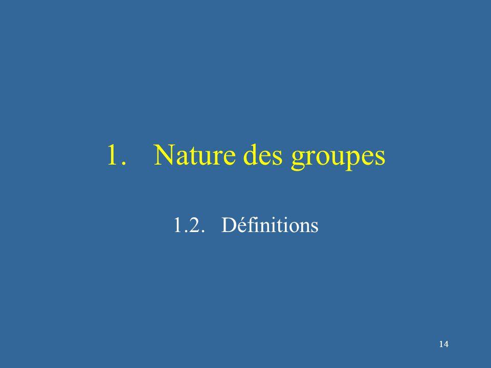 14 1.Nature des groupes 1.2.Définitions