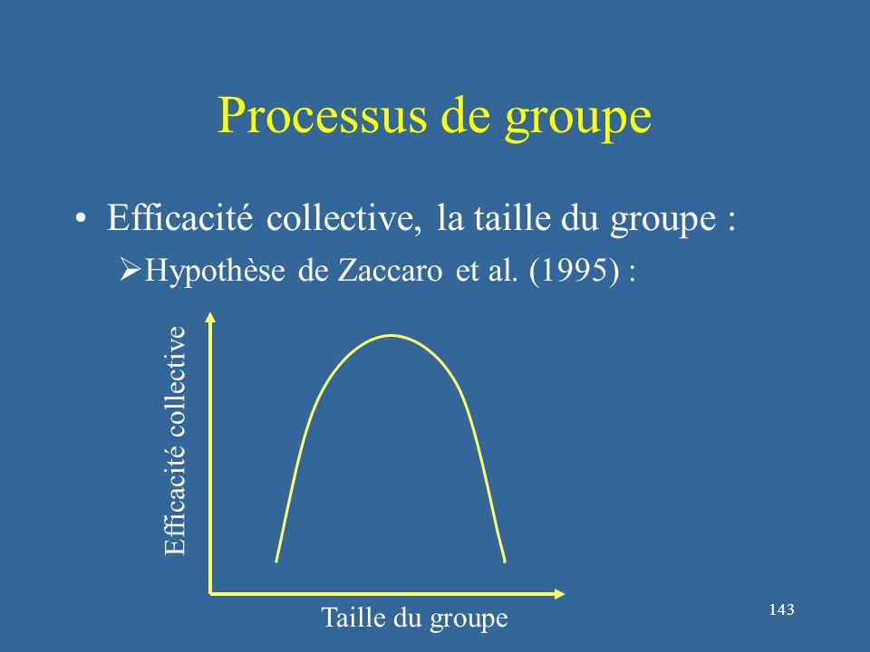 143 Processus de groupe Efficacité collective, la taille du groupe :  Hypothèse de Zaccaro et al.
