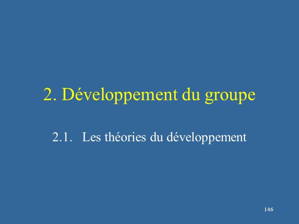 146 2. Développement du groupe 2.1.Les théories du développement