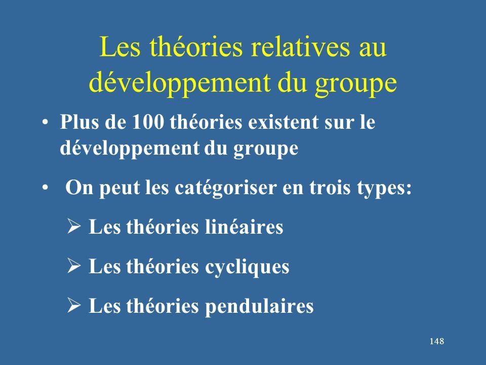 148 Les théories relatives au développement du groupe Plus de 100 théories existent sur le développement du groupe On peut les catégoriser en trois types:  Les théories linéaires  Les théories cycliques  Les théories pendulaires