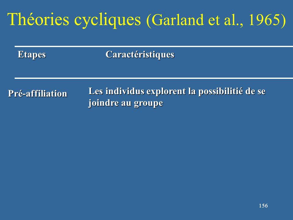 156 Théories cycliques (Garland et al., 1965) EtapesCaractéristiques Pré-affiliation Les individus explorent la possibilitié de se joindre au groupe
