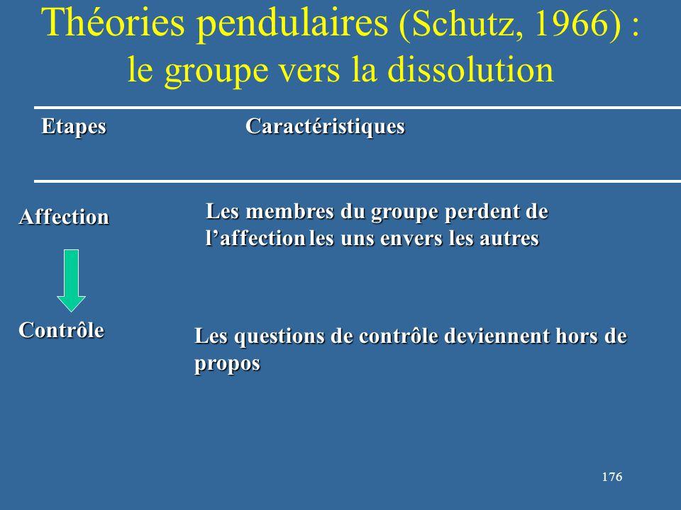 176 Théories pendulaires (Schutz, 1966) : le groupe vers la dissolution EtapesCaractéristiques Affection Contrôle Les membres du groupe perdent de l'affection les uns envers les autres Les questions de contrôle deviennent hors de propos