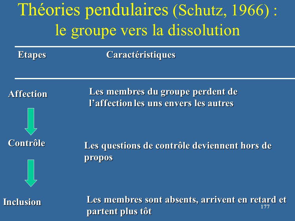 177 Théories pendulaires (Schutz, 1966) : le groupe vers la dissolution EtapesCaractéristiques Affection Contrôle Inclusion Les membres du groupe perdent de l'affection les uns envers les autres Les questions de contrôle deviennent hors de propos Les membres sont absents, arrivent en retard et partent plus tôt
