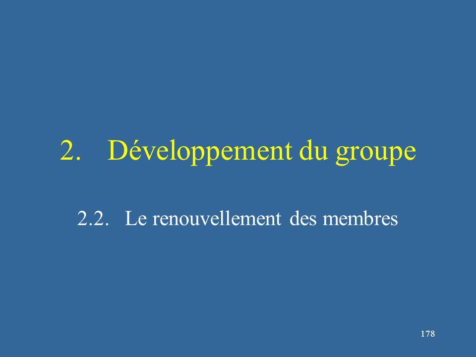 178 2.Développement du groupe 2.2.Le renouvellement des membres
