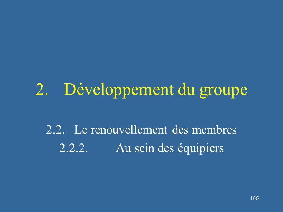 186 2.Développement du groupe 2.2.Le renouvellement des membres 2.2.2.Au sein des équipiers