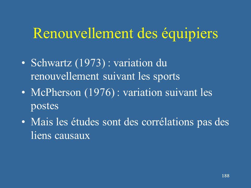 188 Renouvellement des équipiers Schwartz (1973) : variation du renouvellement suivant les sports McPherson (1976) : variation suivant les postes Mais les études sont des corrélations pas des liens causaux