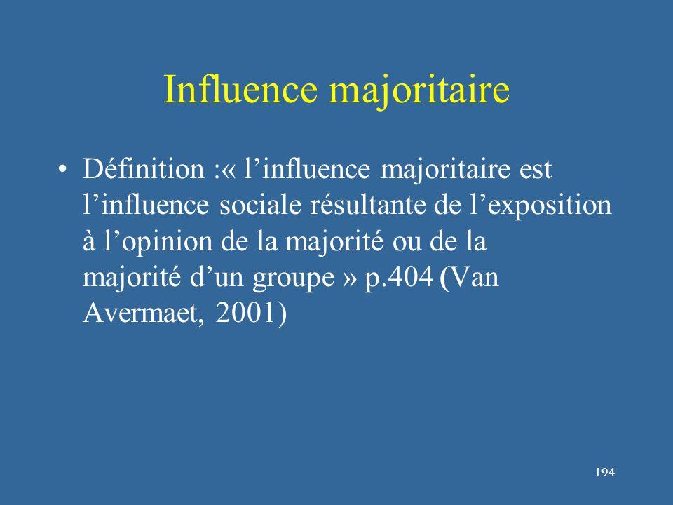 195 3.Influences sociales 3.1.Influence majoritaire 3.1.1.Conformité