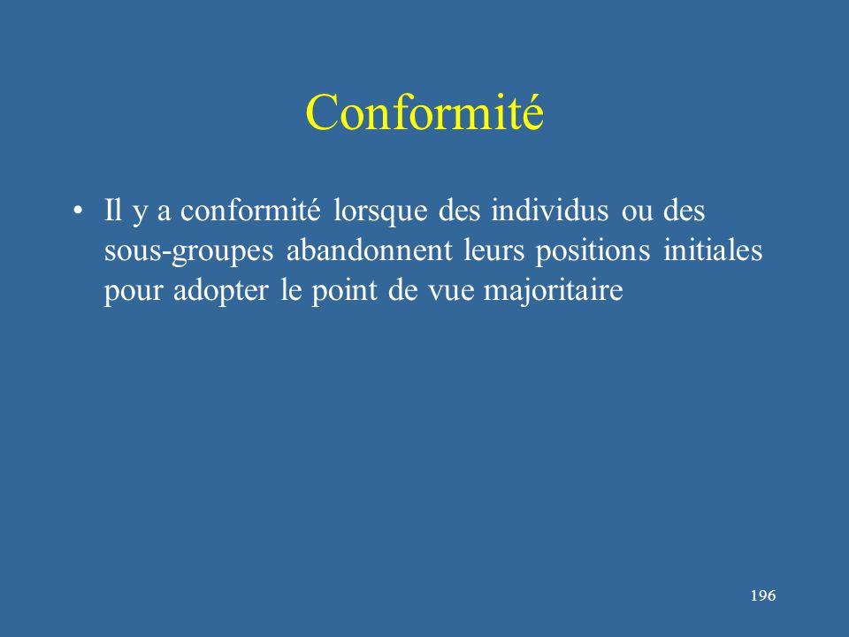 196 Conformité Il y a conformité lorsque des individus ou des sous-groupes abandonnent leurs positions initiales pour adopter le point de vue majoritaire