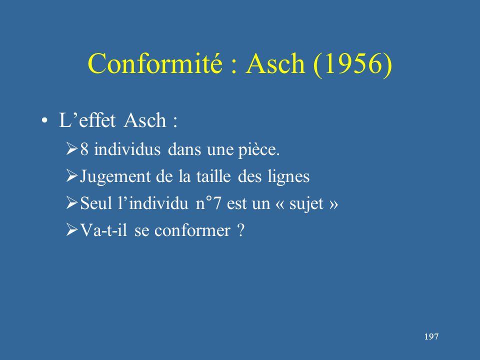 198 Conformité : Asch (1956) S ABC