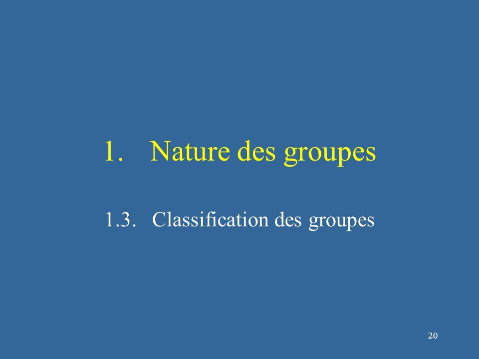 20 1.Nature des groupes 1.3.Classification des groupes
