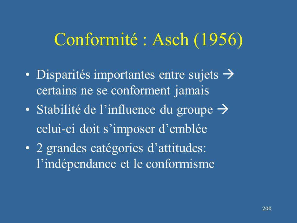 201 Conformité : Asch (1956) Indépendance:  Confiance du sujet dans ses réponses  Retrait ou défiance par rapport aux autres Conformisme:  Peur des réactions négatives des autres  L'unanimité de la majorité plaide en faveur de l'exactitude