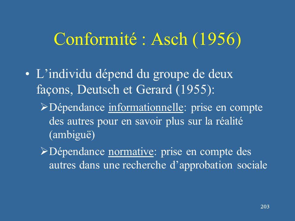203 Conformité : Asch (1956) L'individu dépend du groupe de deux façons, Deutsch et Gerard (1955):  Dépendance informationnelle: prise en compte des autres pour en savoir plus sur la réalité (ambiguë)  Dépendance normative: prise en compte des autres dans une recherche d'approbation sociale