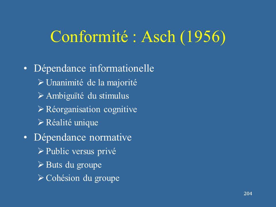 204 Conformité : Asch (1956) Dépendance informationelle  Unanimité de la majorité  Ambiguïté du stimulus  Réorganisation cognitive  Réalité unique Dépendance normative  Public versus privé  Buts du groupe  Cohésion du groupe