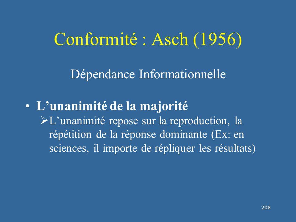 208 Conformité : Asch (1956) Dépendance Informationnelle L'unanimité de la majorité  L'unanimité repose sur la reproduction, la répétition de la réponse dominante (Ex: en sciences, il importe de répliquer les résultats)