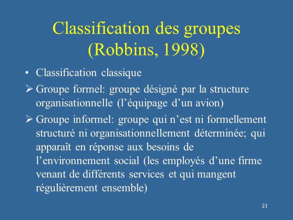21 Classification des groupes (Robbins, 1998) Classification classique  Groupe formel: groupe désigné par la structure organisationnelle (l'équipage d'un avion)  Groupe informel: groupe qui n'est ni formellement structuré ni organisationnellement déterminée; qui apparaît en réponse aux besoins de l'environnement social (les employés d'une firme venant de différents services et qui mangent régulièrement ensemble)