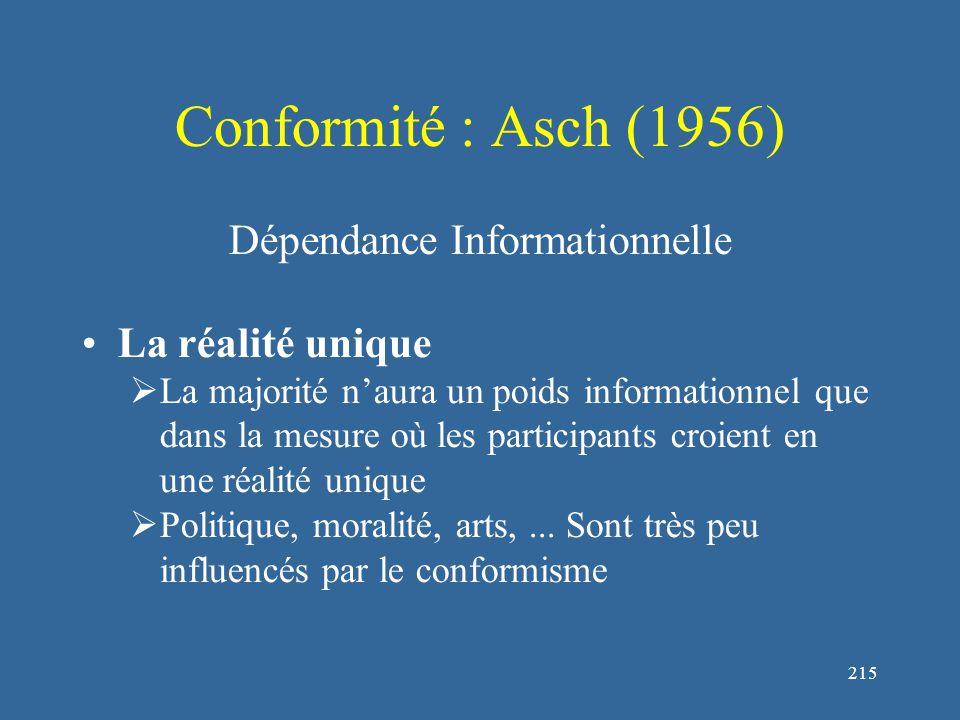 215 Conformité : Asch (1956) Dépendance Informationnelle La réalité unique  La majorité n'aura un poids informationnel que dans la mesure où les participants croient en une réalité unique  Politique, moralité, arts,...