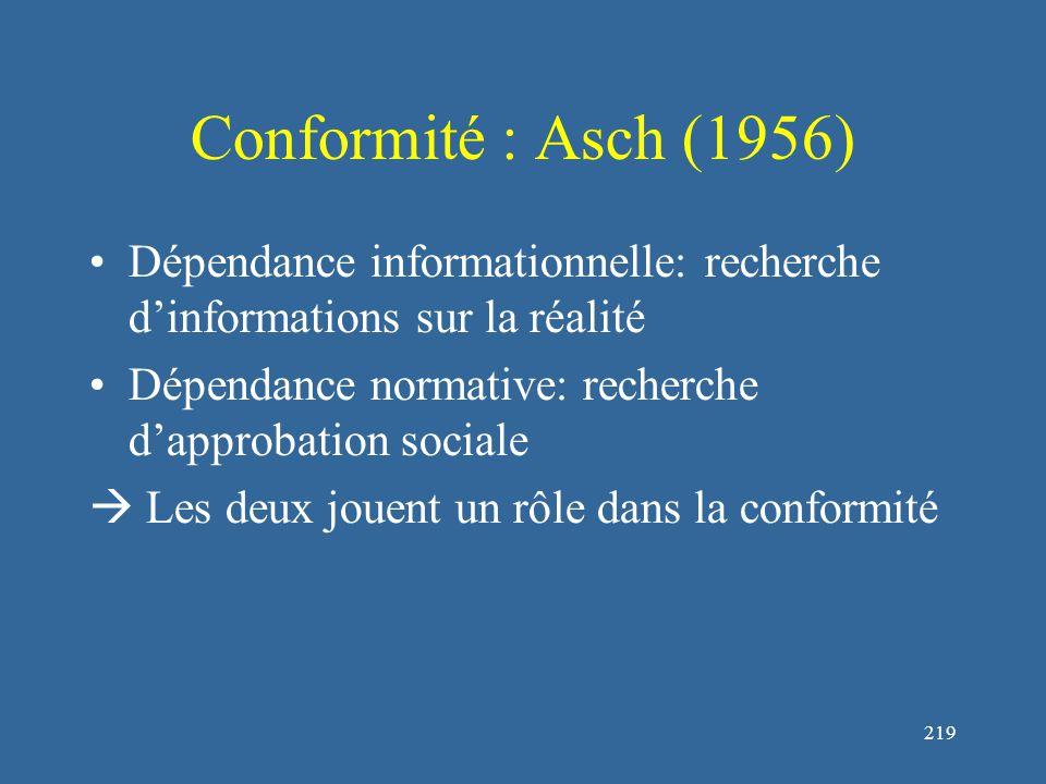 219 Conformité : Asch (1956) Dépendance informationnelle: recherche d'informations sur la réalité Dépendance normative: recherche d'approbation sociale  Les deux jouent un rôle dans la conformité