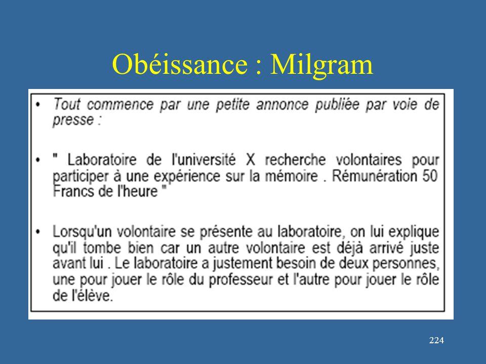 224 Obéissance : Milgram