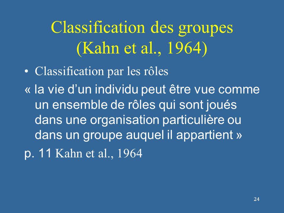 24 Classification des groupes (Kahn et al., 1964) Classification par les rôles « la vie d'un individu peut être vue comme un ensemble de rôles qui sont joués dans une organisation particulière ou dans un groupe auquel il appartient » p.