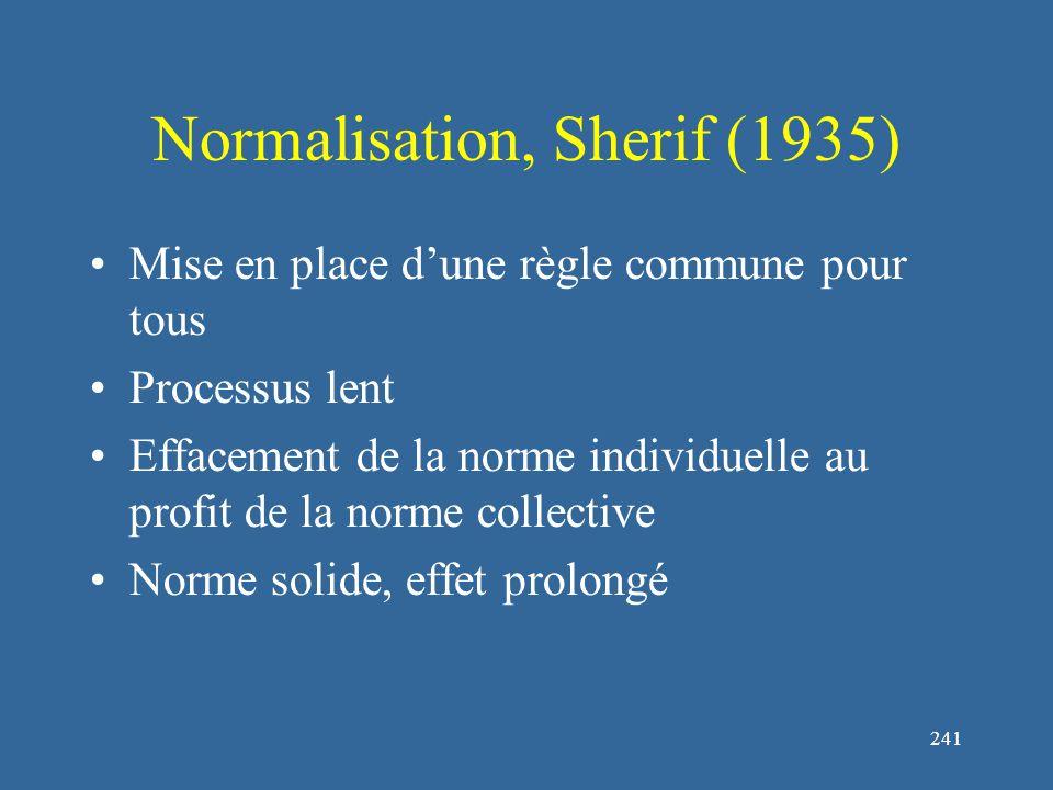 241 Normalisation, Sherif (1935) Mise en place d'une règle commune pour tous Processus lent Effacement de la norme individuelle au profit de la norme collective Norme solide, effet prolongé