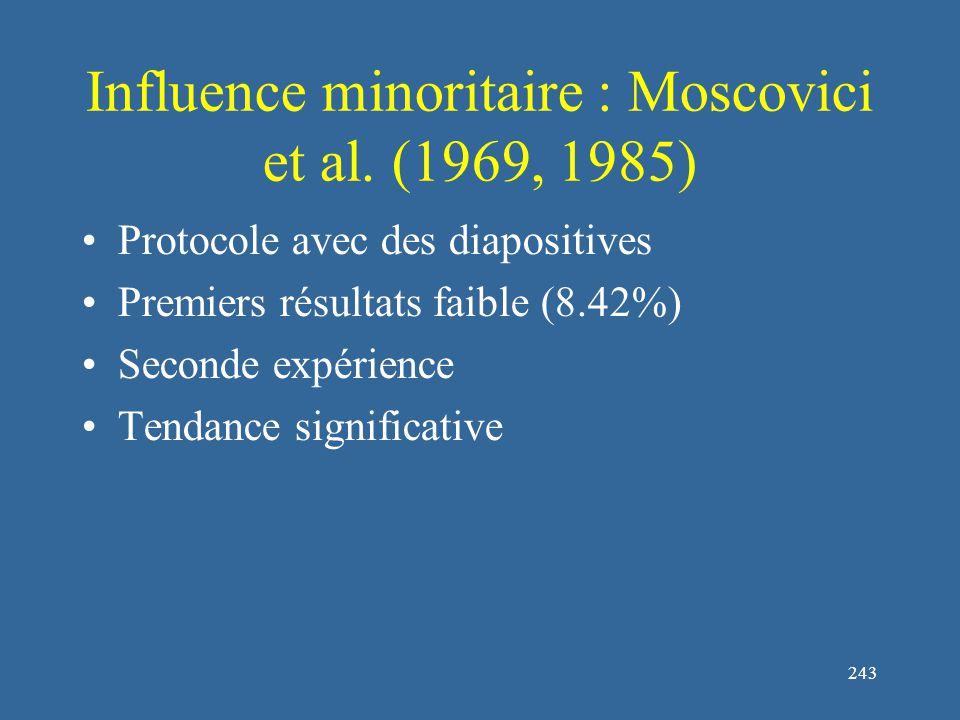 244 Influence minoritaire : Moscovici et al.