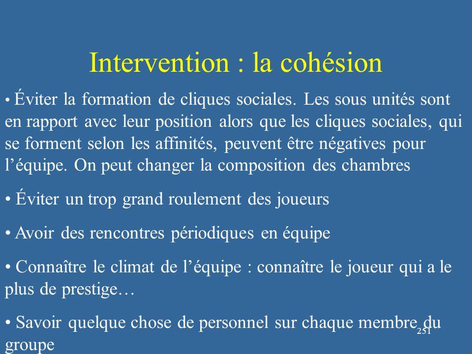 251 Intervention : la cohésion Éviter la formation de cliques sociales.