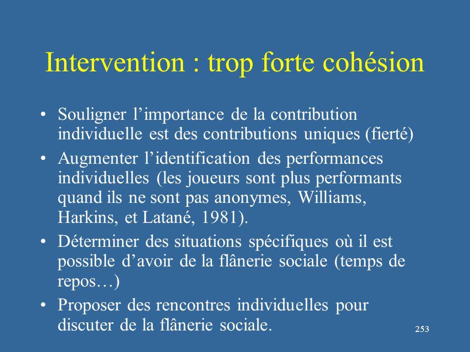 254 Intervention : trop forte cohésion Montrer l'importance des autres dans la dynamique (faire tourner les joueurs sur les différents postes de jeu).