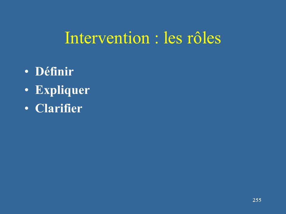 255 Intervention : les rôles Définir Expliquer Clarifier